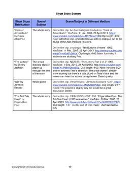 CCSS Literature & Informational Texts Readings Lists--World Lit (9-12 Grades)
