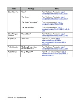 CCSS Literature & Informational Texts Readings Lists--American Lit (9-12 Grades)