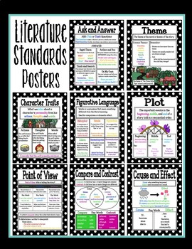Common Core Literature Standards Poster BUNDLE!