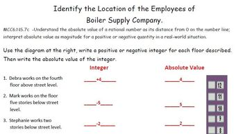 Common Core - Integers and Absolute Value Locating the Boiler Supply Employees