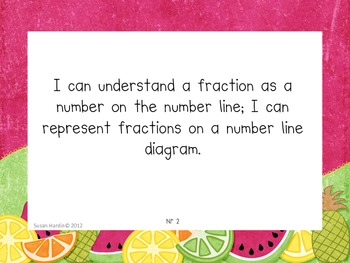 Common Core MATH Posters for 3rd grade