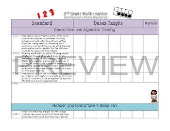 Common Core MEGA Planning Bundle for 2nd Grade
