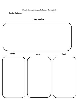 Common Core Main Idea/Detail Organizer