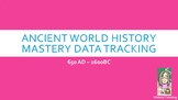 Ancient World History Mastery Data Tracking Sheets