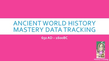 Ancient World History Mastery Data Tracking Sheets
