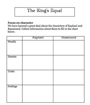 The King's Equal Teaching Materials
