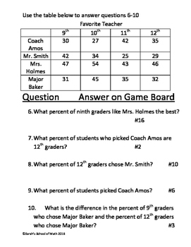 Common Core Math 1: Relative Frequency Table Matho Game