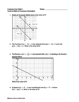 Common Core Math 1 Vertical Shifts of Functions Lesson (Guided Notes and WS)