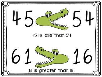 Common Core Math 2.NBT.A.4