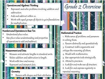 Common Core Math 2nd Grade