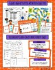 Common Core Math: 5th Grade Fractions 2 Complete Set - Multiplication