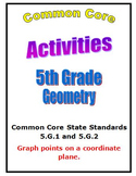 Common Core Math 5th Grade Geometry Activities (5.G.1,2) Coordinate Plane