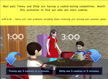 Common Core Math Activity (Cookie eating competition)- Unit Rate problem