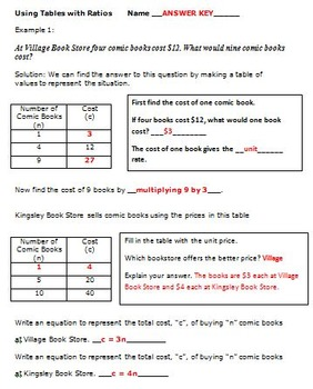 Common Core 6th Grade Math Ratios and Proportional Relationships  6.RP.1.2.3ab