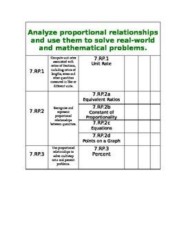 Common Core Math 7 Evidence Log