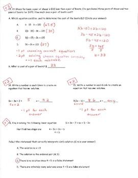 Common Core Math 8 Assessments Bundle