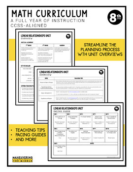 8th Grade Math Curriculum Common Core Bundle