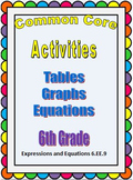 Common Core Math Activities 6th Grade (6.EE.9) Tables, Gra