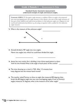 Common Core Math Activities for First to Sixth Grades: Explore the Core {Bundle}