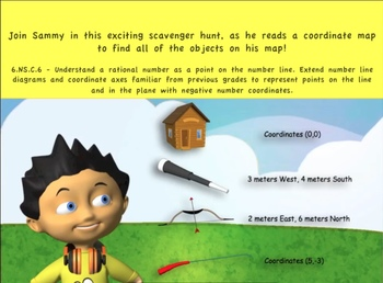 Common Core Math Activity(Scavenger Hunt) - Negative Number Coordinates