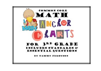 Common Core Math Anchor Charts for 3rd Grade