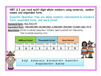 Common Core Math Anchor Charts for 4th Grade Math Standards