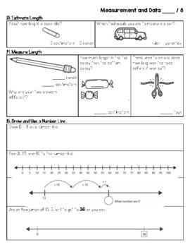 Common Core Math Assessment