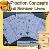 Fractions & Numberline 3NF.1 & 2 Common Core Math Assessment