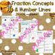 Fractions Concepts & Number Lines Test