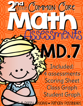 Common Core Math Assessment ~ Standard 2.MD.7