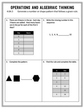 Common Core Math Assessments - 4th Grade