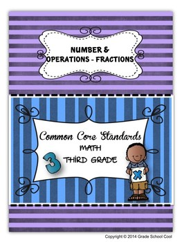 Common Core Math Assessments Grade 3 (Number & Operations - Fractions)