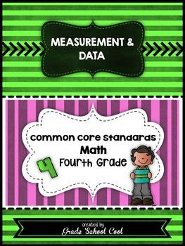 Common Core Math Assessments Grade 4 (Measurement & Data)