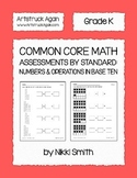 Common Core Math Assessments by Standard: Numbers & Operat