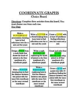 Common Core Math - CHOICE BOARD Coordinate Graphs - 6th Grade