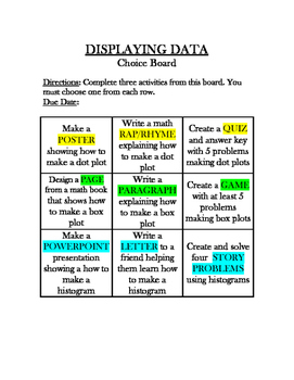 Common Core Math - CHOICE BOARD Displaying Data - 6th Grade