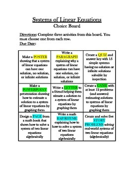 Common Core Math - CHOICE BOARD Systems of Linear Equations - 8th Grade