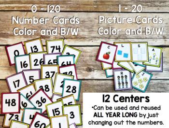 Common Core Math Centers