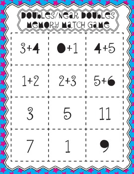Common Core Math Centers for Addition Strategies Doubles and Doubles+1