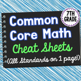 Common Core Math Cheat Sheets - 7th Grade