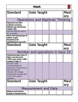 Common Core Math Checklist