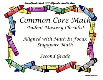 Common Core Math Checklist Aligned to Math In Focus: Singapore Math