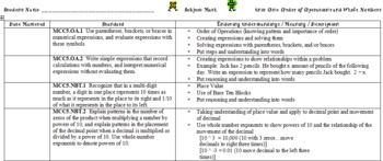 Common Core Math Checklist (CCGPS - Math Standards for Unit One)