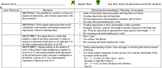 Common Core Math Checklist (CCGPS - Math Standards for Unit One)