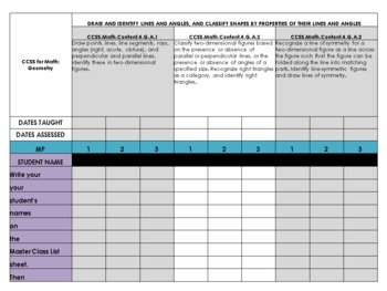 Common Core Math Checklist for 4th Grade - 3 Marking Periods!
