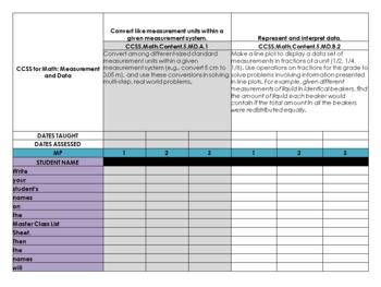 Common Core Math Checklist for 5th Grade – 3 Marking Periods!