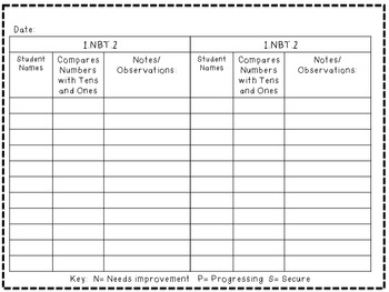 Common Core Math Checklists