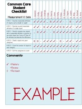 Common Core Math Data Checklist {Kindergarten}