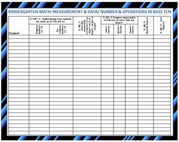 Common Core Math Data Editable Tracking Sheets
