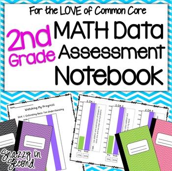 Math Data Notebook 2nd Grade {Common Core}